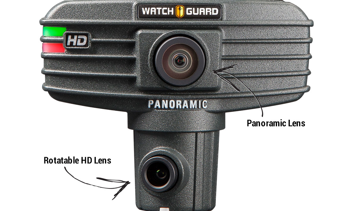Dual Lens Panoramic Dash Cam for Police