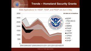 police-grant-funding-webinar